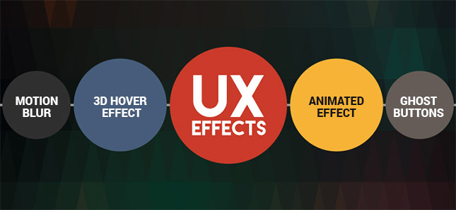 Microscopic Details To Make Your Website Look Alive: Micro UX Effects